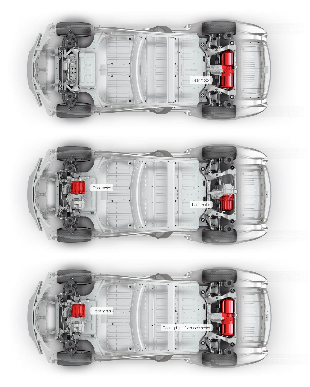 Motor configurations