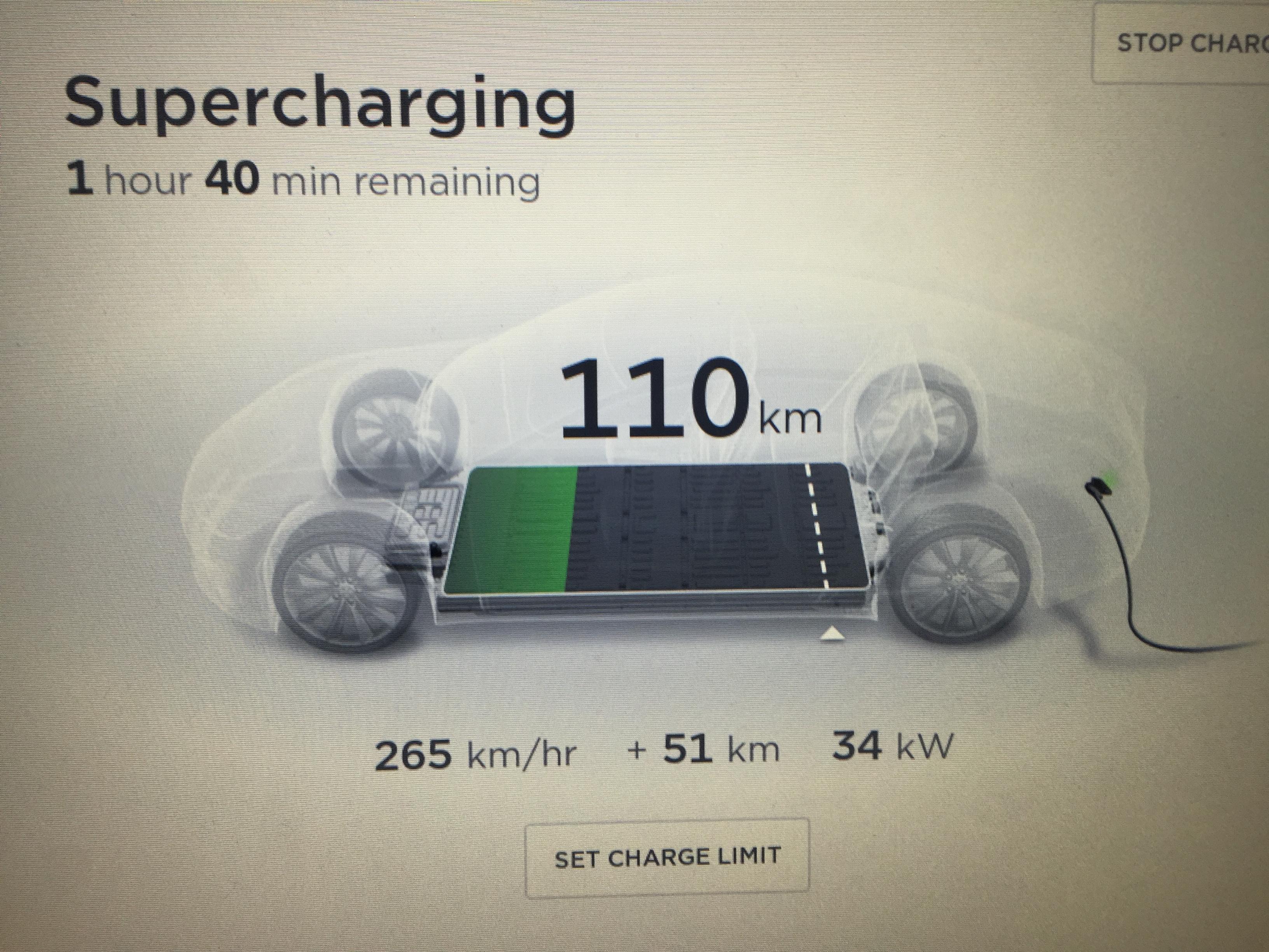 Slow Supercharging